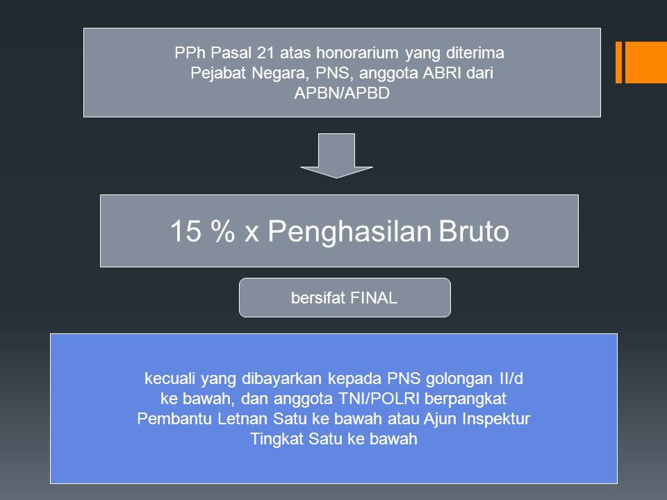 15 % x Penghasilan Bruto PPh Pasal 21 atas honorarium yang diterima