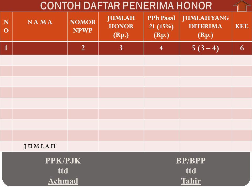 CONTOH DAFTAR PENERIMA HONOR