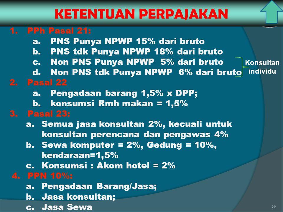 KETENTUAN PERPAJAKAN PPh Pasal 21: PNS Punya NPWP 15% dari bruto