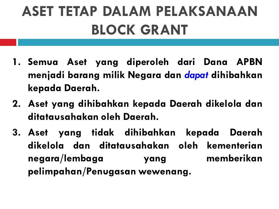ASET TETAP DALAM PELAKSANAAN BLOCK GRANT