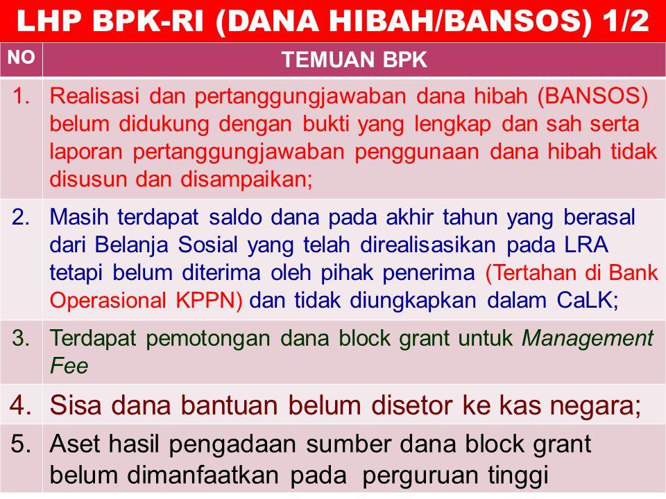 LHP BPK-RI (DANA HIBAH/BANSOS) 1/2
