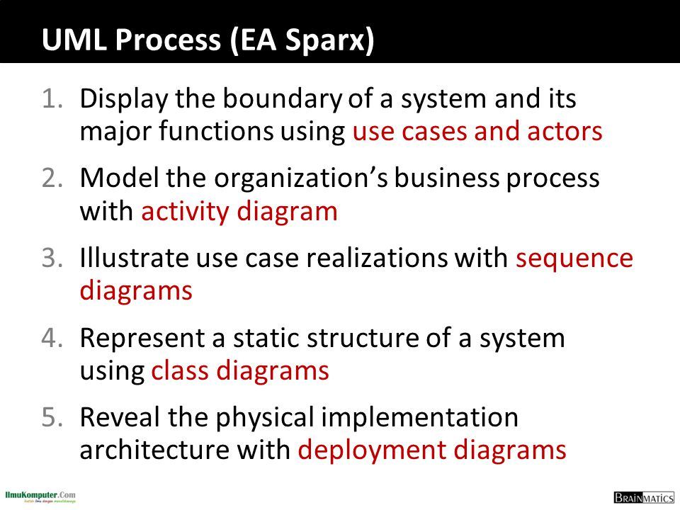 romi@romisatriawahono.net Object-Oriented Programming. UML Process (EA Sparx)