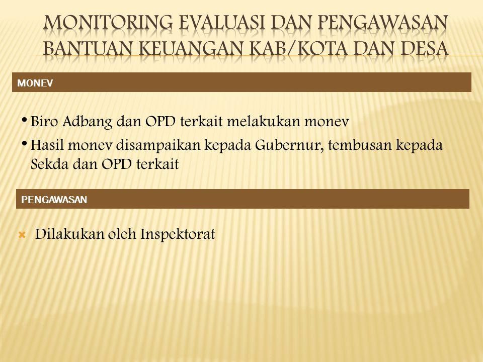 Monitoring evaluasi dan pengawasan bantuan keuangan kab/kota dan desa