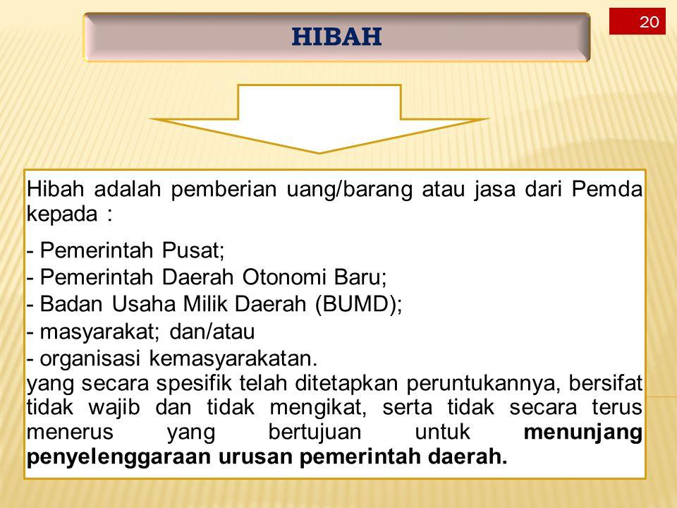 HIBAH Hibah adalah pemberian uang/barang atau jasa dari Pemda kepada :