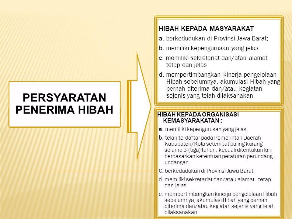PERSYARATAN PENERIMA HIBAH