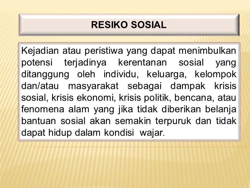 RESIKO SOSIAL