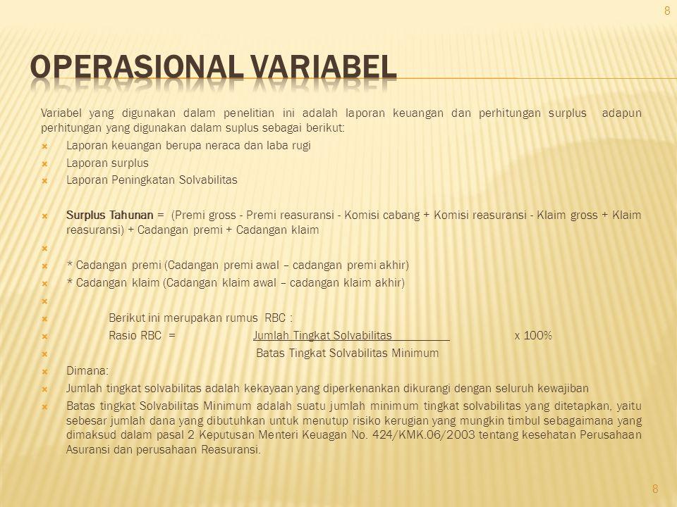 8 OPERASIONAL VARIABEL.