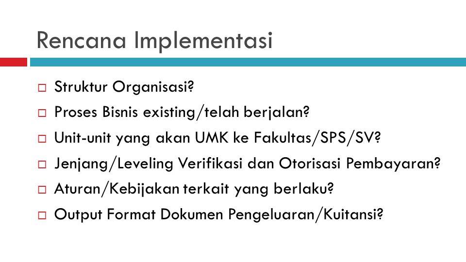 Rencana Implementasi Struktur Organisasi