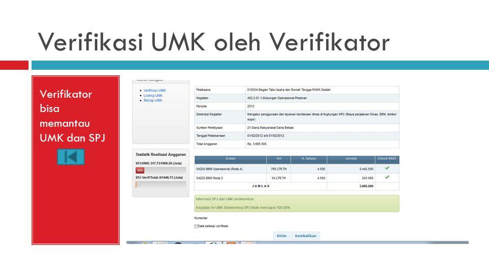 Verifikasi UMK oleh Verifikator