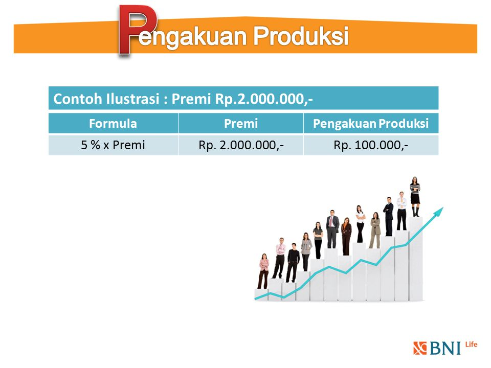 P engakuan Produksi Contoh Ilustrasi : Premi Rp.2.000.000,- Formula