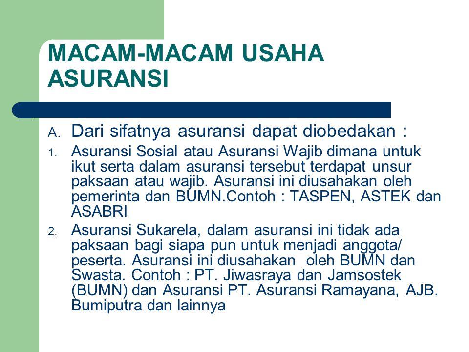 MACAM-MACAM USAHA ASURANSI