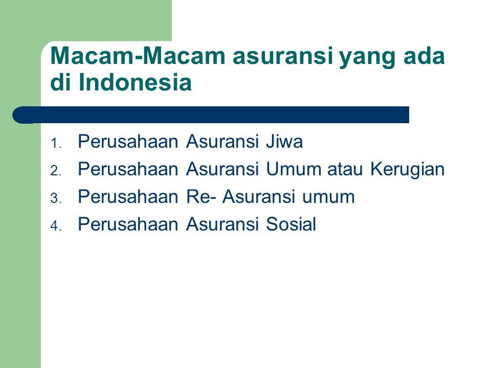 Macam-Macam asuransi yang ada di Indonesia
