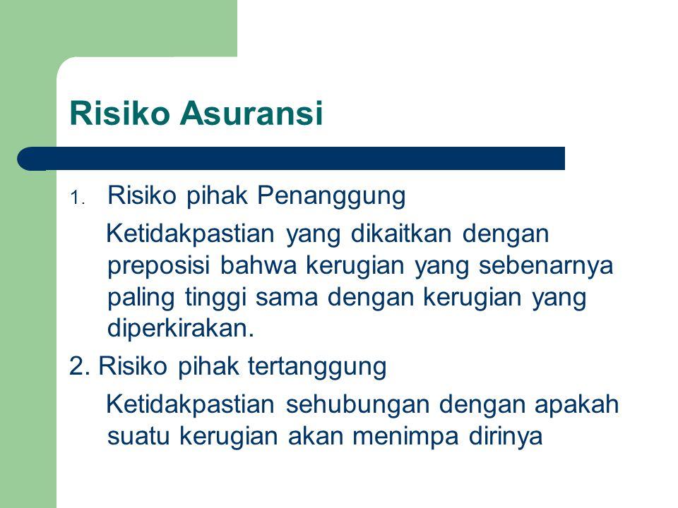 Risiko Asuransi Risiko pihak Penanggung