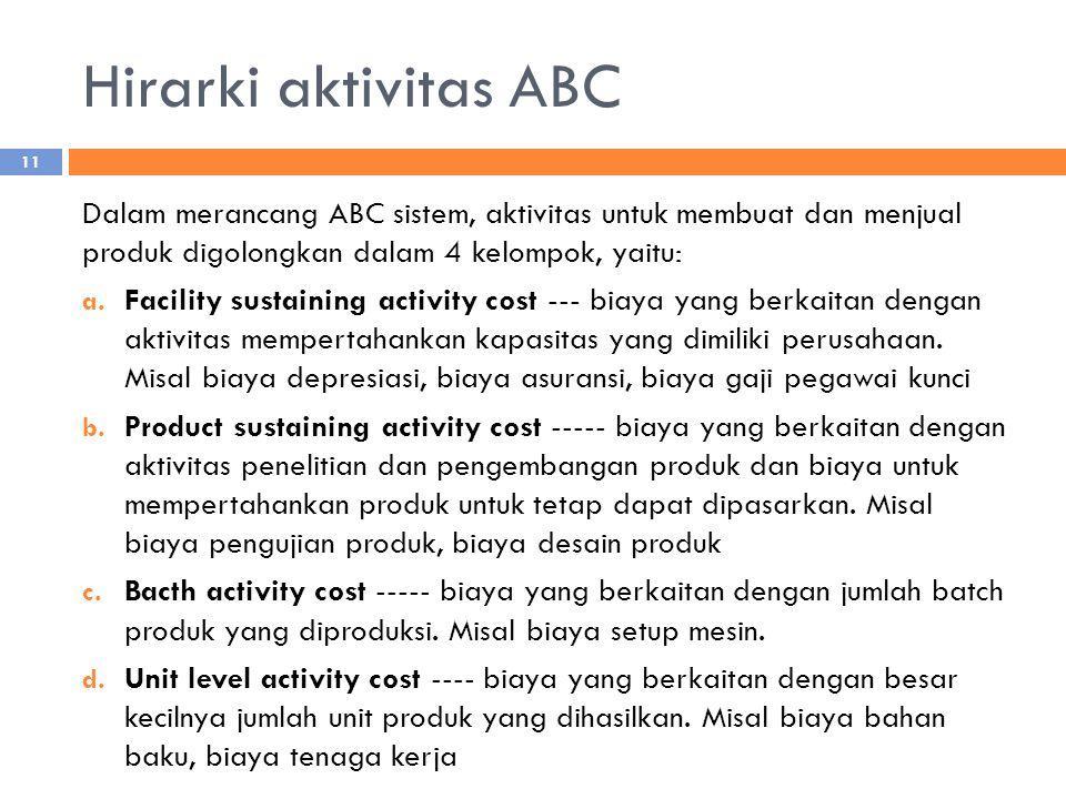 Hirarki aktivitas ABC Dalam merancang ABC sistem, aktivitas untuk membuat dan menjual produk digolongkan dalam 4 kelompok, yaitu: