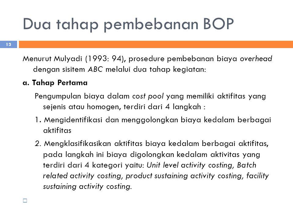 Dua tahap pembebanan BOP