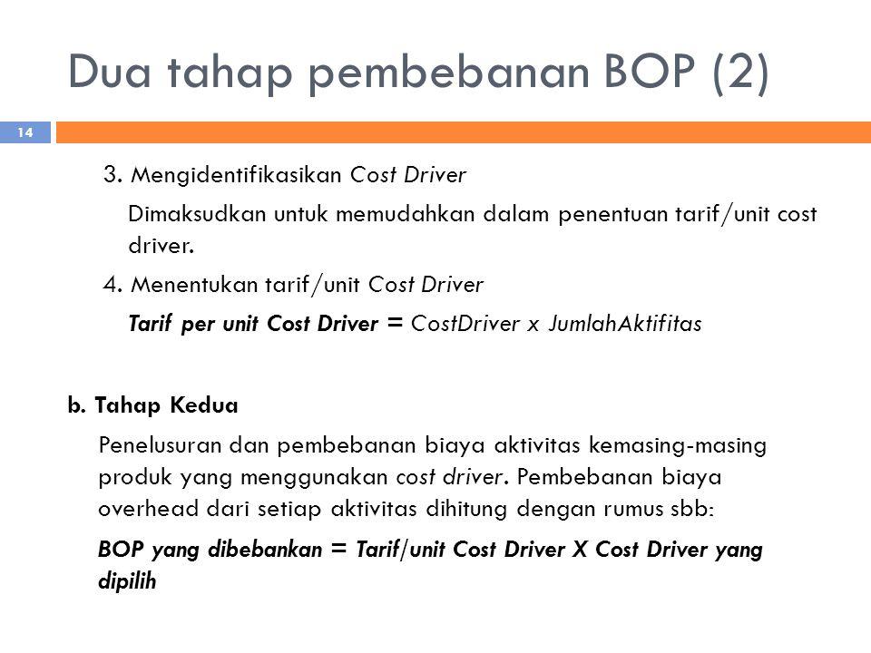 Dua tahap pembebanan BOP (2)
