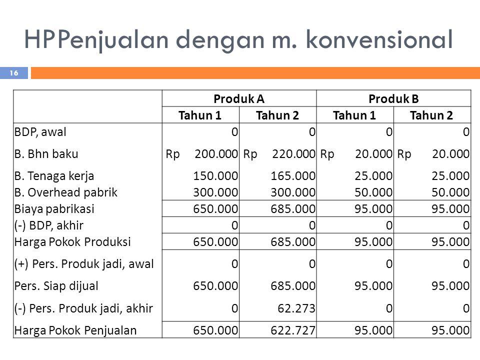 HPPenjualan dengan m. konvensional