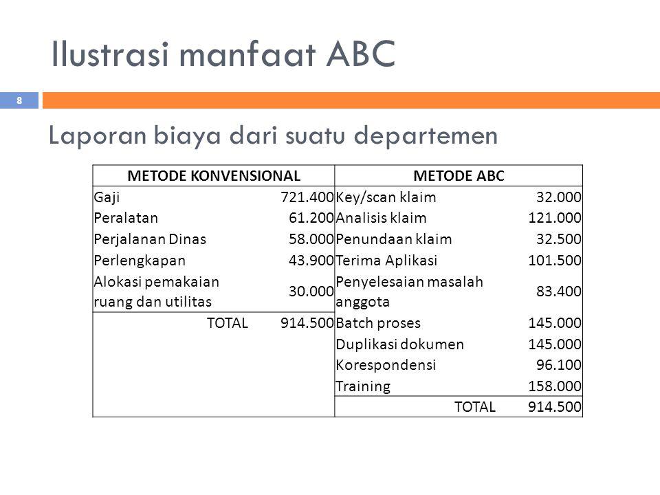 Ilustrasi manfaat ABC Laporan biaya dari suatu departemen