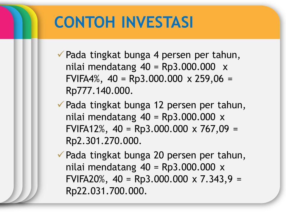 CONTOH INVESTASI Pada tingkat bunga 4 persen per tahun, nilai mendatang 40 = Rp3.000.000 x FVIFA4%, 40 = Rp3.000.000 x 259,06 = Rp777.140.000.