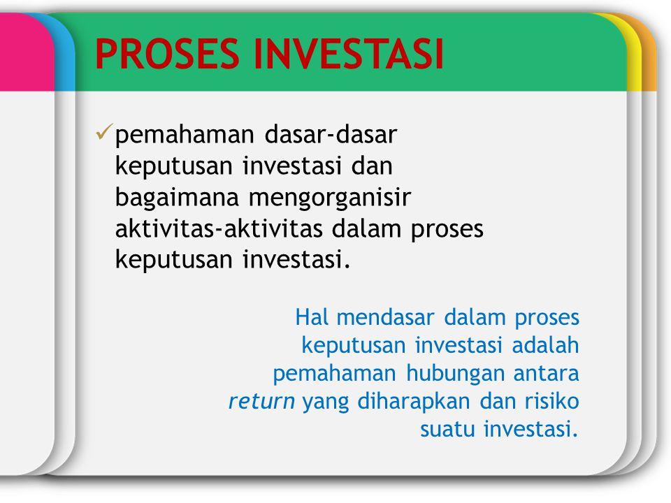 PROSES INVESTASI pemahaman dasar-dasar keputusan investasi dan bagaimana mengorganisir aktivitas-aktivitas dalam proses keputusan investasi.