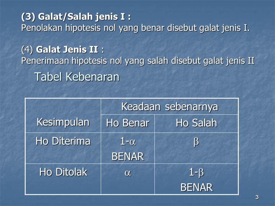 Tabel Kebenaran Kesimpulan Keadaan sebenarnya Ho Benar Ho Salah