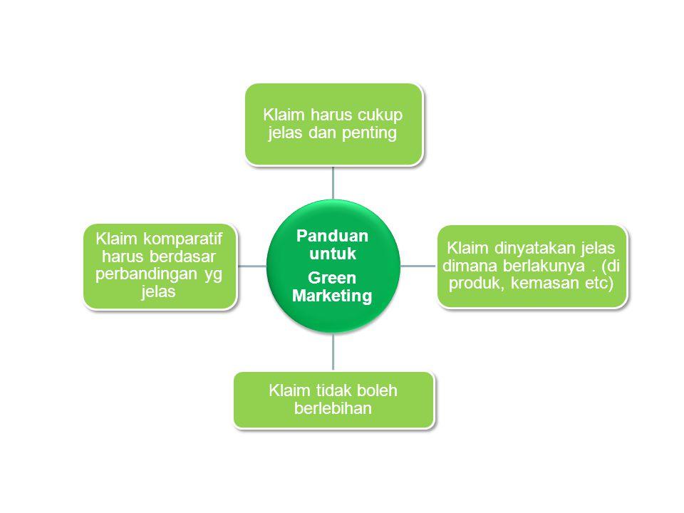 Panduan untuk Green Marketing