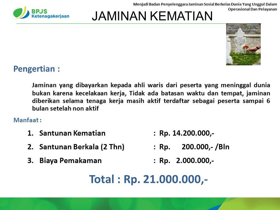 JAMINAN KEMATIAN Total : Rp. 21.000.000,- Pengertian :