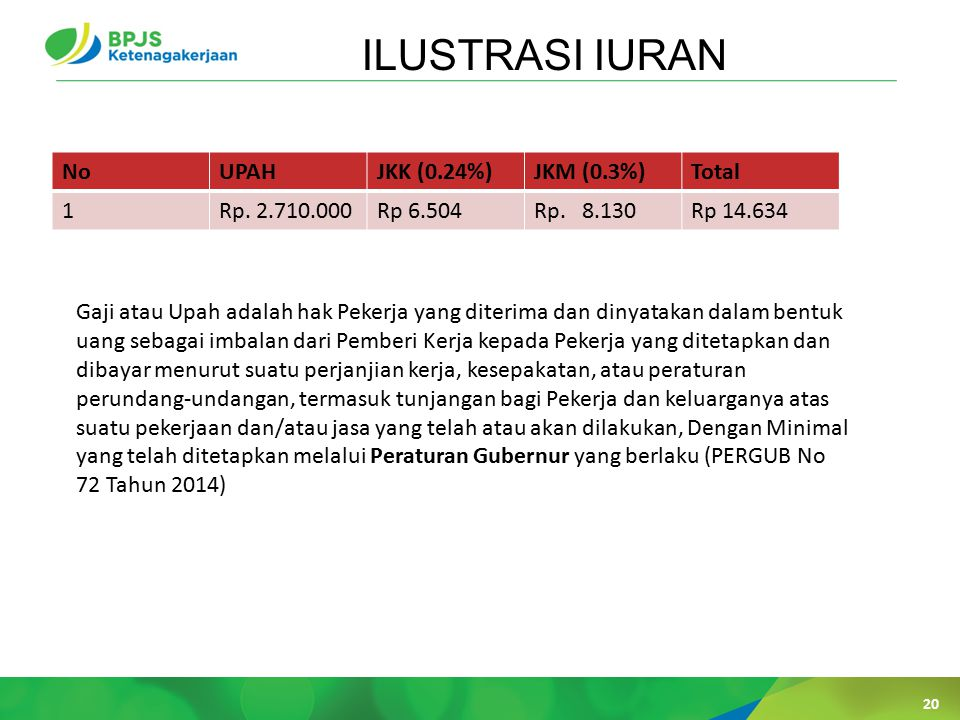 ILUSTRASI IURAN No UPAH JKK (0.24%) JKM (0.3%) Total 1 Rp. 2.710.000