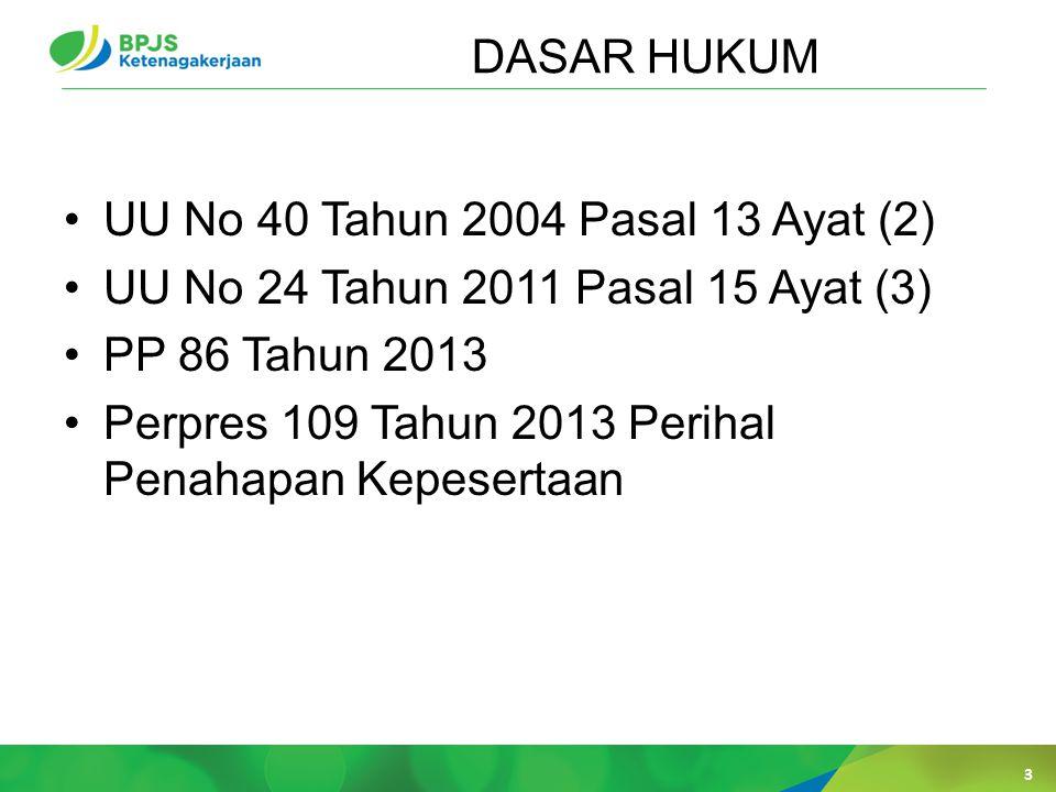DASAR HUKUM UU No 40 Tahun 2004 Pasal 13 Ayat (2) UU No 24 Tahun 2011 Pasal 15 Ayat (3) PP 86 Tahun 2013.