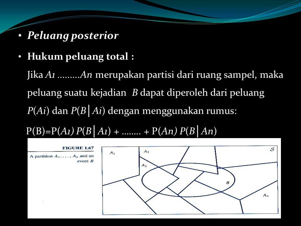 Peluang posterior