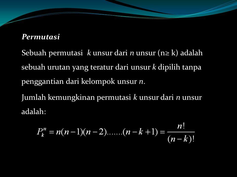Permutasi Sebuah permutasi k unsur dari n unsur (n≥ k) adalah sebuah urutan yang teratur dari unsur k dipilih tanpa penggantian dari kelompok unsur n.