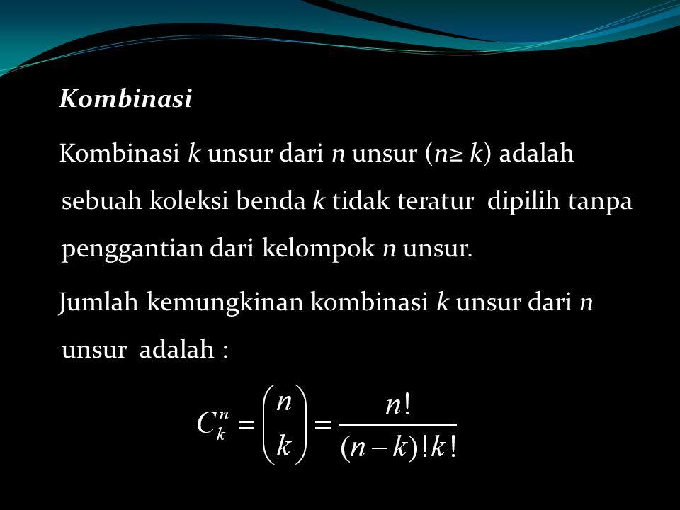 Kombinasi Kombinasi k unsur dari n unsur (n≥ k) adalah sebuah koleksi benda k tidak teratur dipilih tanpa penggantian dari kelompok n unsur.