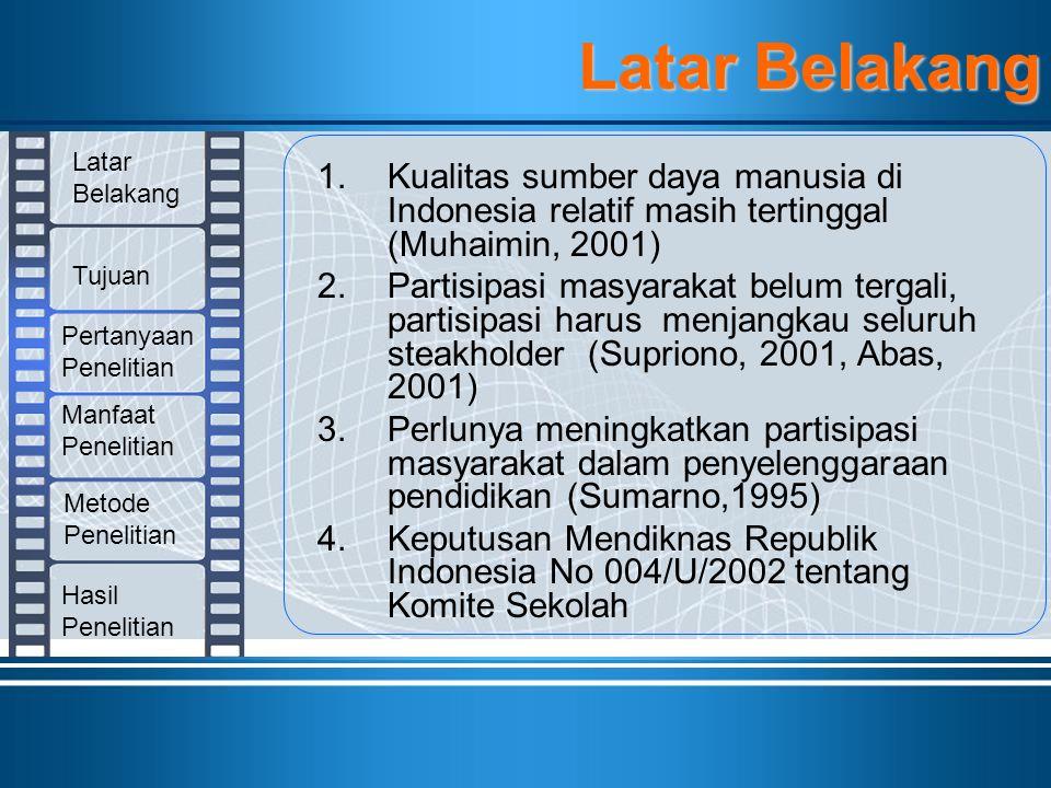 Latar Belakang Latar. Belakang. Kualitas sumber daya manusia di Indonesia relatif masih tertinggal (Muhaimin, 2001)
