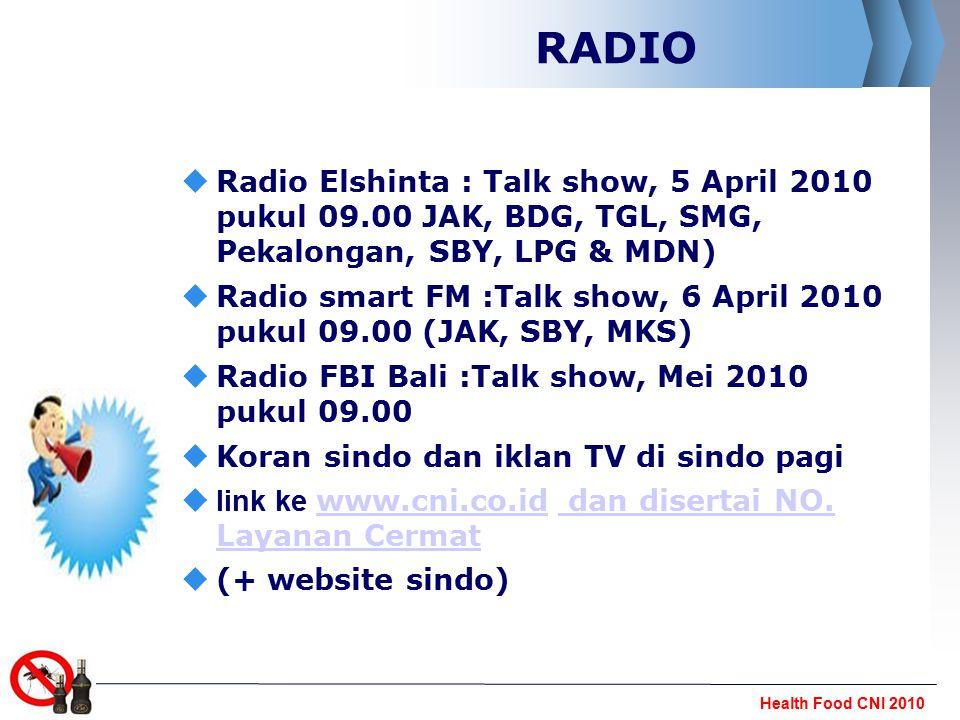 RADIO Radio Elshinta : Talk show, 5 April 2010 pukul 09.00 JAK, BDG, TGL, SMG, Pekalongan, SBY, LPG & MDN)