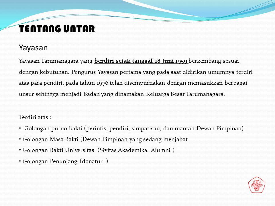 TENTANG UNTAR Yayasan.