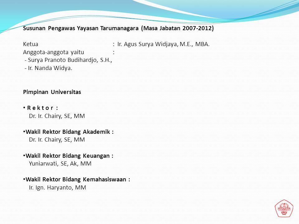 Susunan Pengawas Yayasan Tarumanagara (Masa Jabatan 2007-2012)