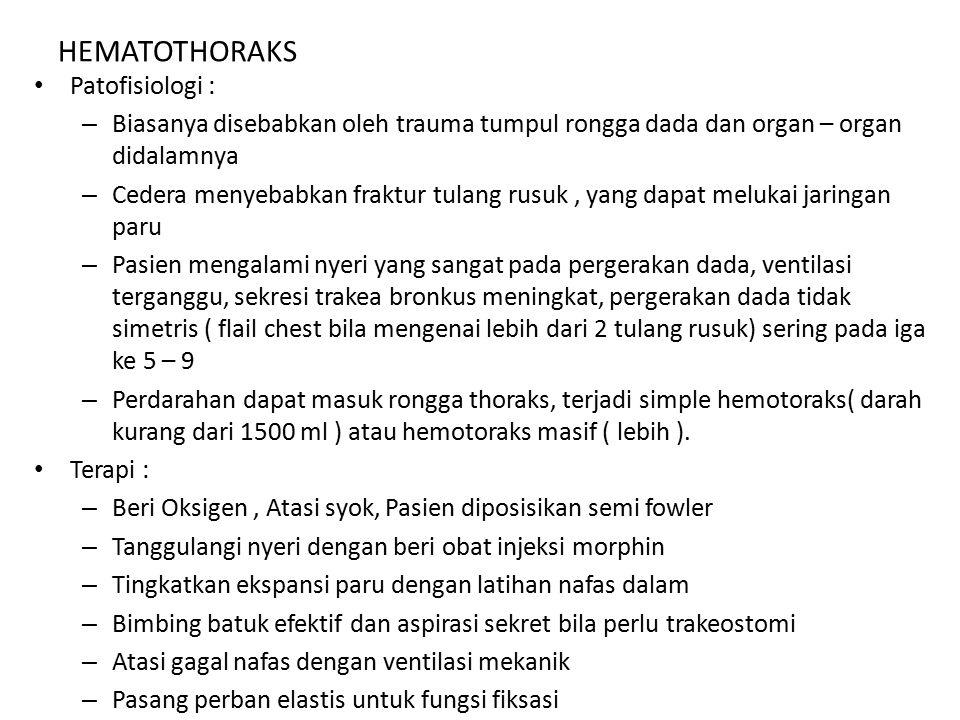 HEMATOTHORAKS Patofisiologi :