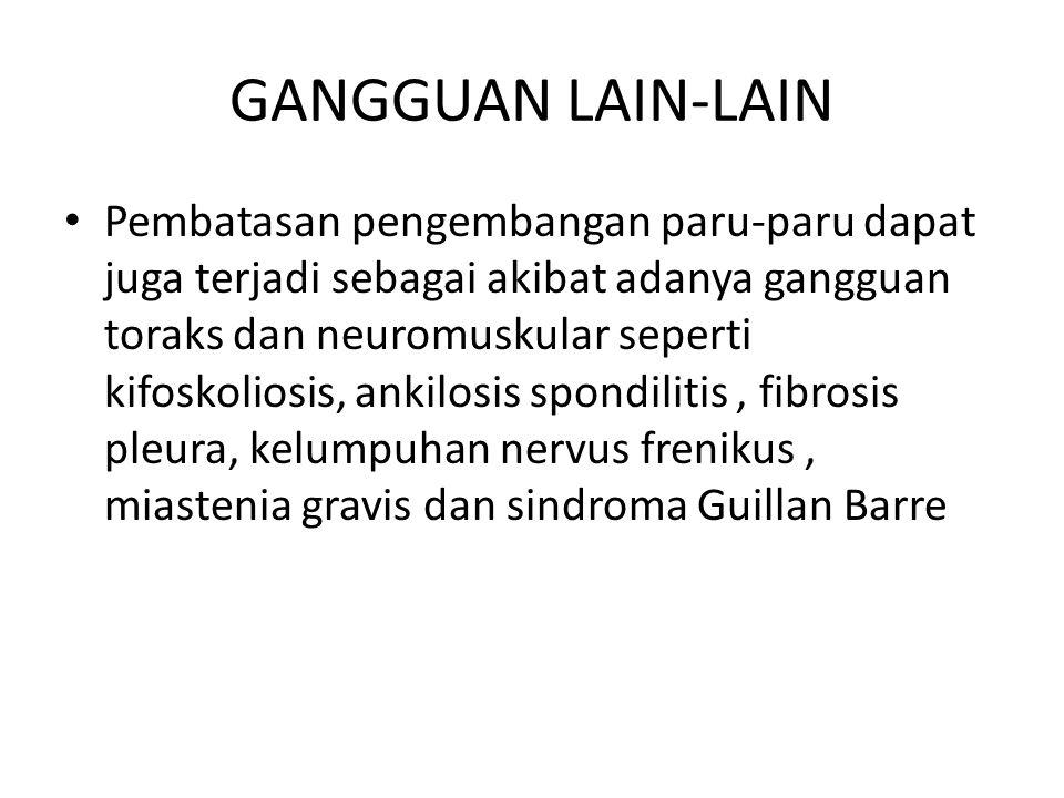 GANGGUAN LAIN-LAIN