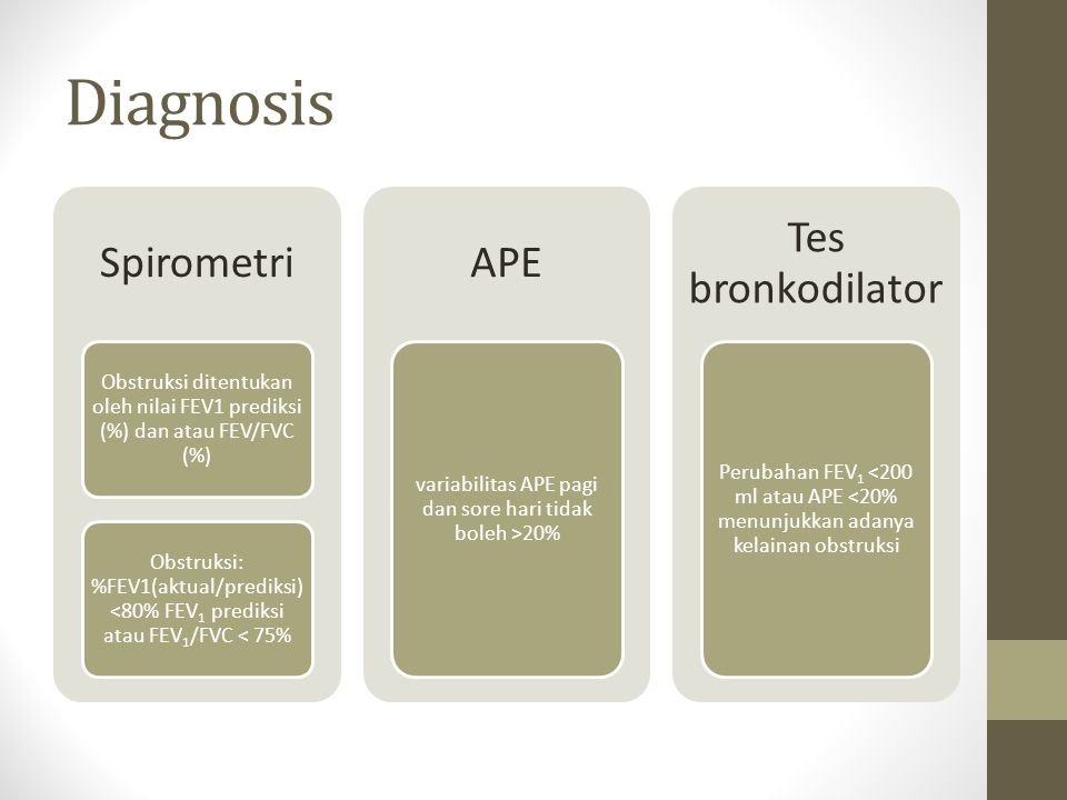 Diagnosis Spirometri APE Tes bronkodilator