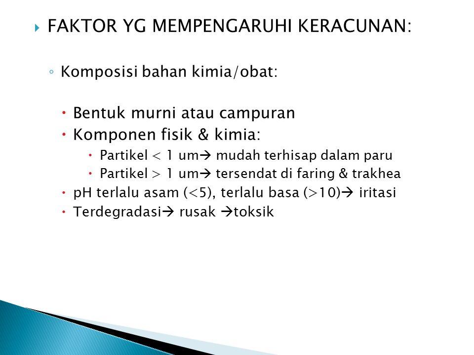 FAKTOR YG MEMPENGARUHI KERACUNAN: