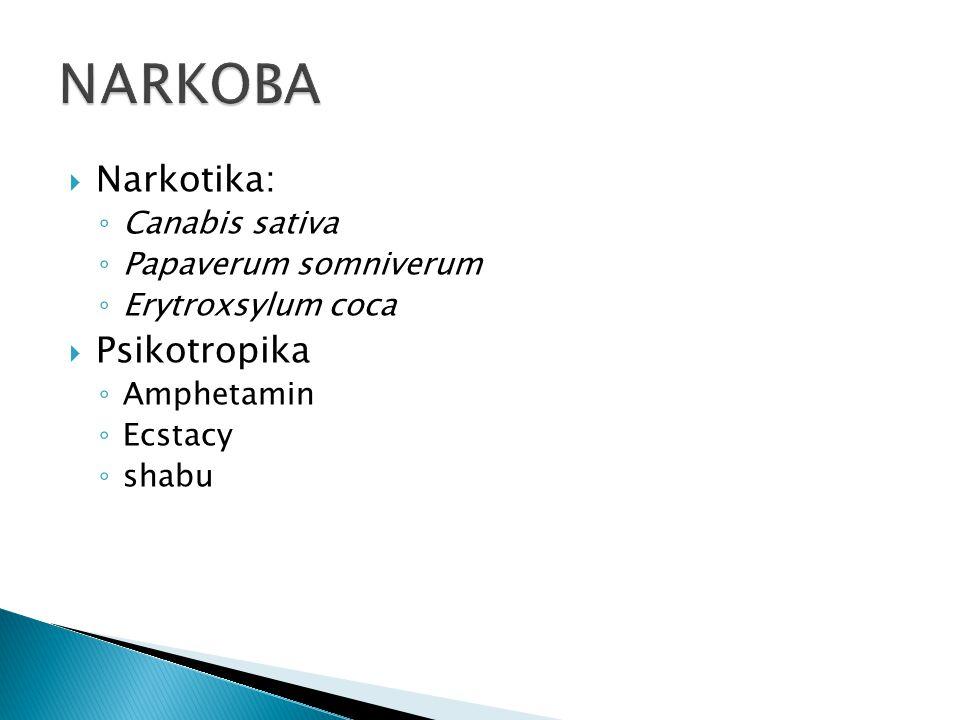 NARKOBA Narkotika: Psikotropika Canabis sativa Papaverum somniverum