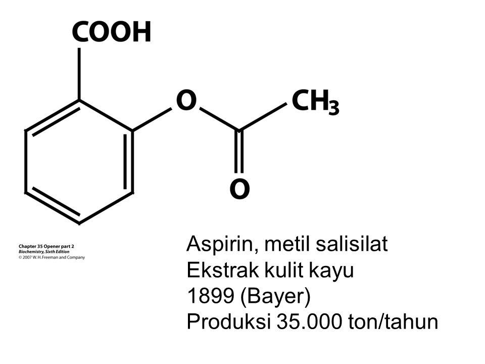 Aspirin, metil salisilat