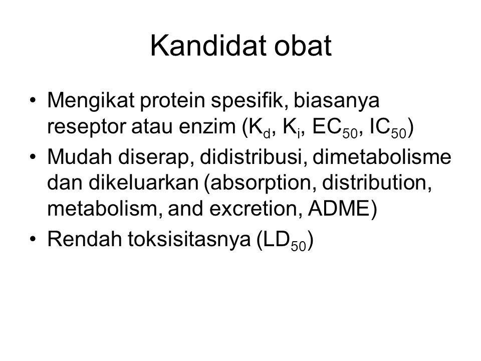 Kandidat obat Mengikat protein spesifik, biasanya reseptor atau enzim (Kd, Ki, EC50, IC50)