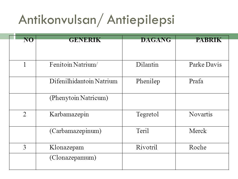 Antikonvulsan/ Antiepilepsi