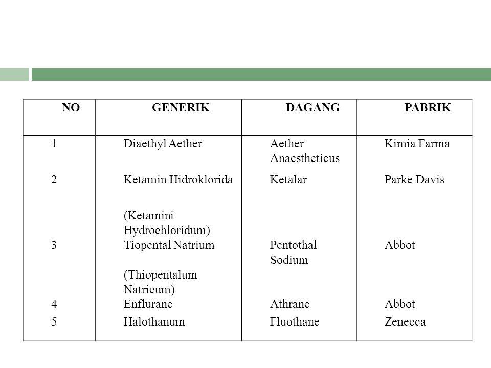 NO GENERIK. DAGANG. PABRIK. 1. Diaethyl Aether. Aether Anaestheticus. Kimia Farma. 2. Ketamin Hidroklorida.