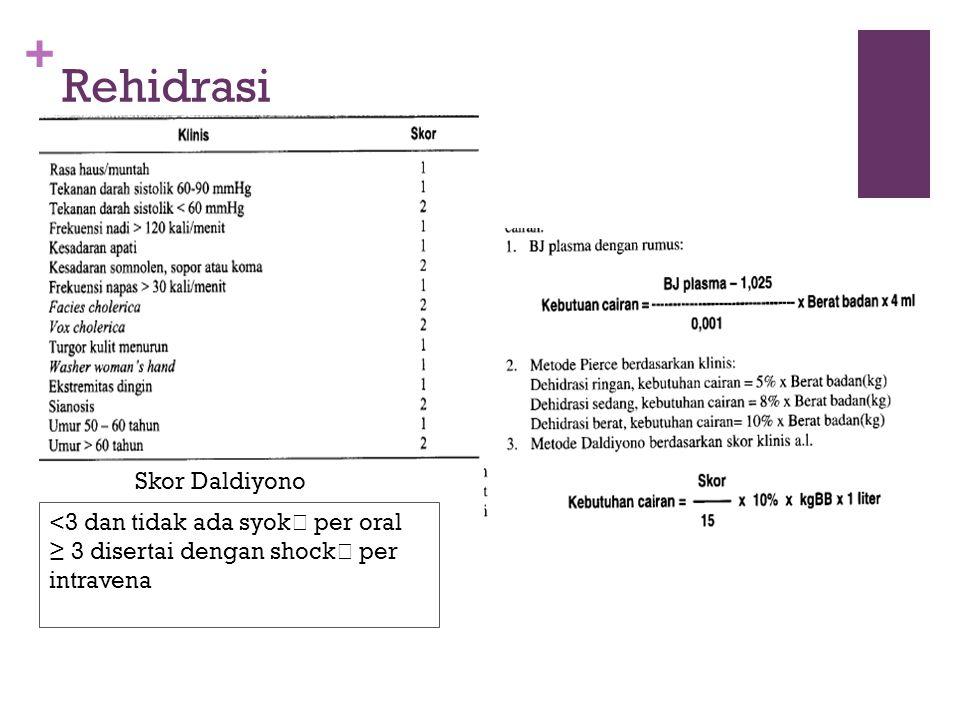 Rehidrasi Skor Daldiyono <3 dan tidak ada syok per oral