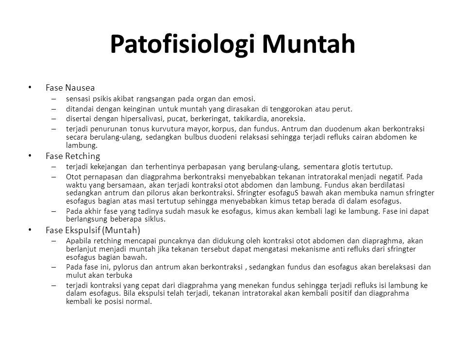 Patofisiologi Muntah Fase Nausea Fase Retching Fase Ekspulsif (Muntah)
