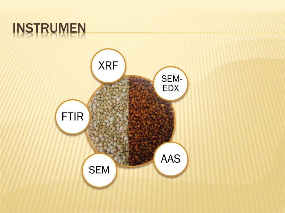 Instrumen XRF FTIR SEM SEM-EDX AAS