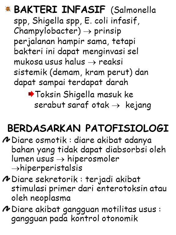 BERDASARKAN PATOFISIOLOGI