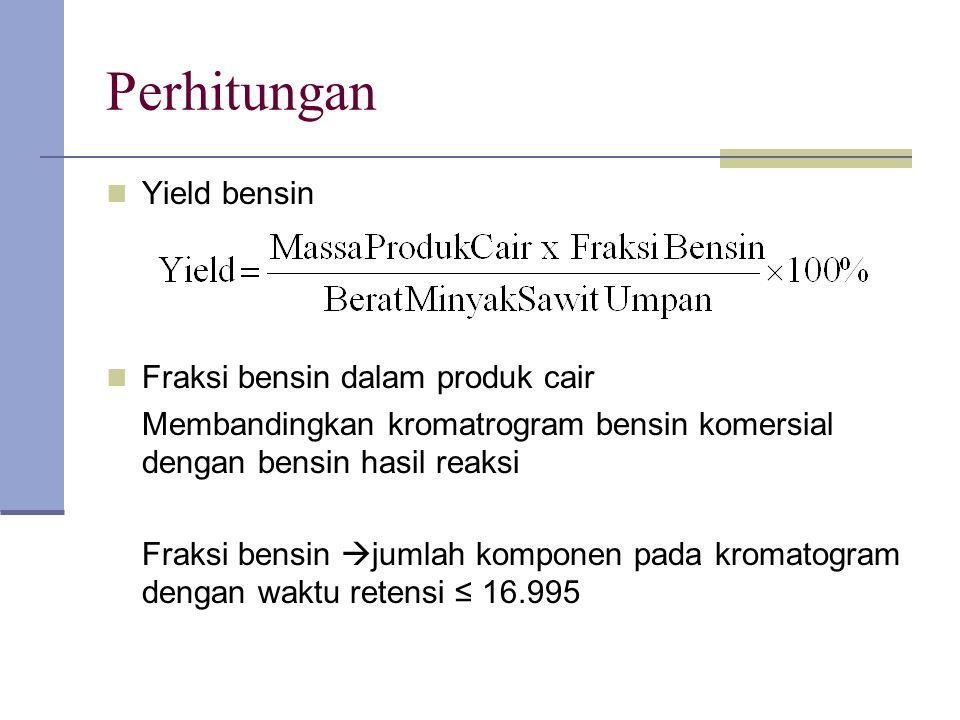 Perhitungan Yield bensin Fraksi bensin dalam produk cair